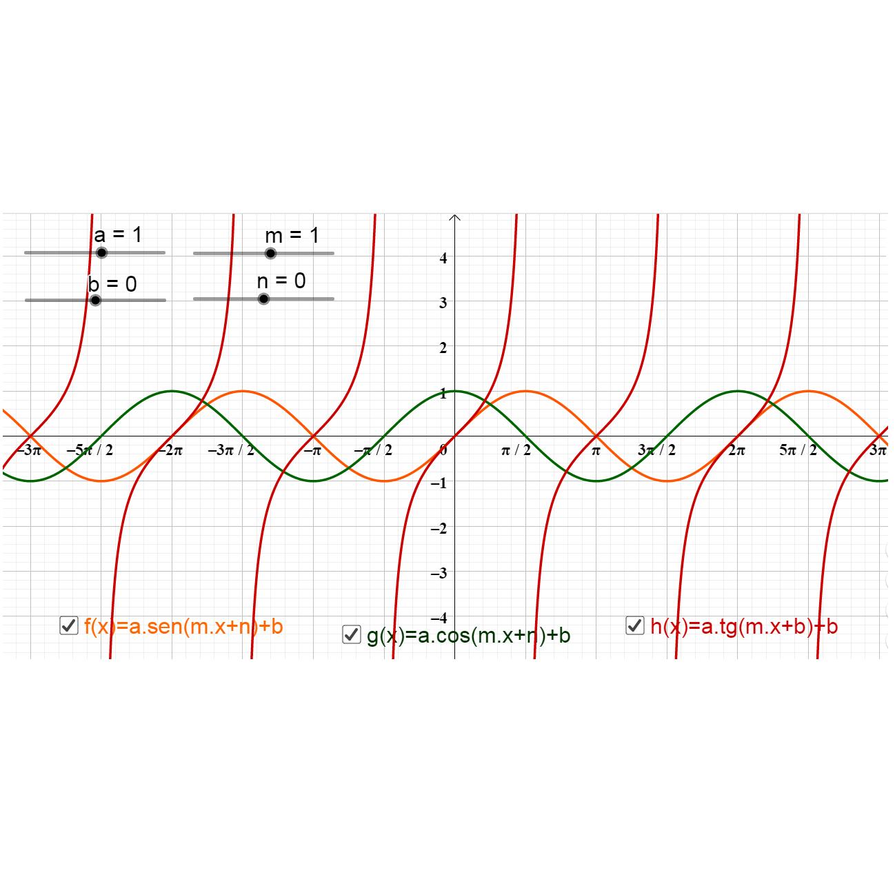 Funções Trigonométricas: coeficientes (00022) Image